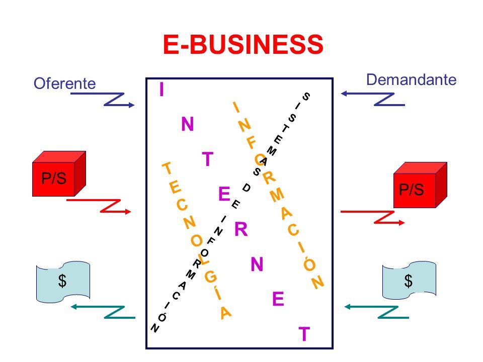 INTERNET Internet es una red global a nivel mundial de computadoras interconectadas entre sí, que permite acceder a los recursos que se encuentran disponibles en miles de computadoras distribuidas por todo el mundo.