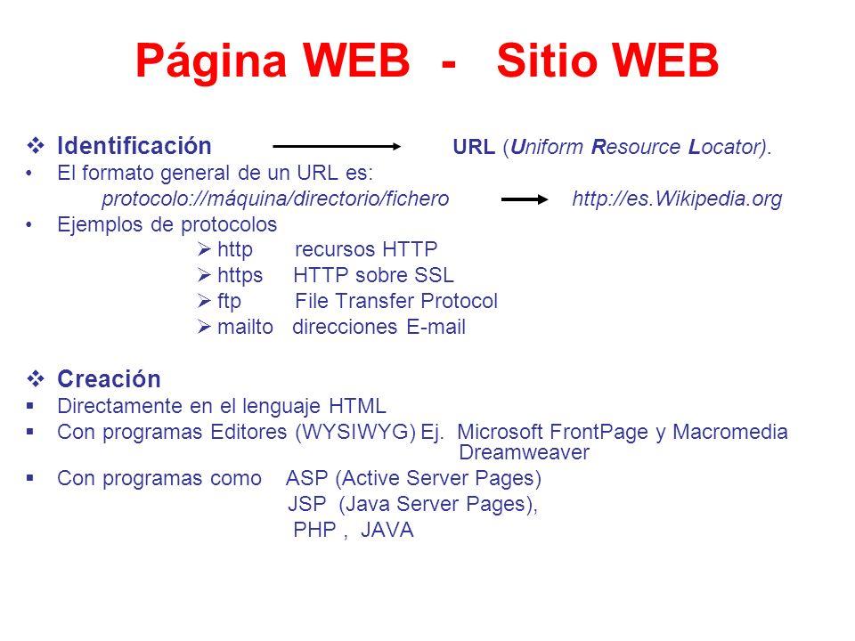 Identificación URL (Uniform Resource Locator). El formato general de un URL es: protocolo://máquina/directorio/fichero http://es.Wikipedia.org Ejemplo
