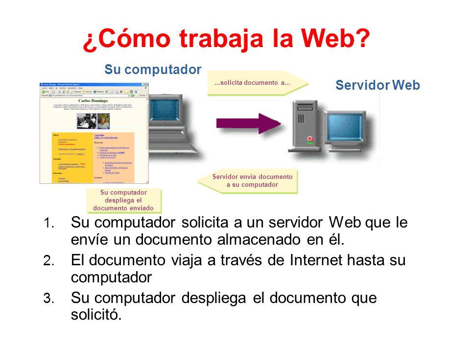 ¿Cómo trabaja la Web? 1. Su computador solicita a un servidor Web que le envíe un documento almacenado en él. 2. El documento viaja a través de Intern