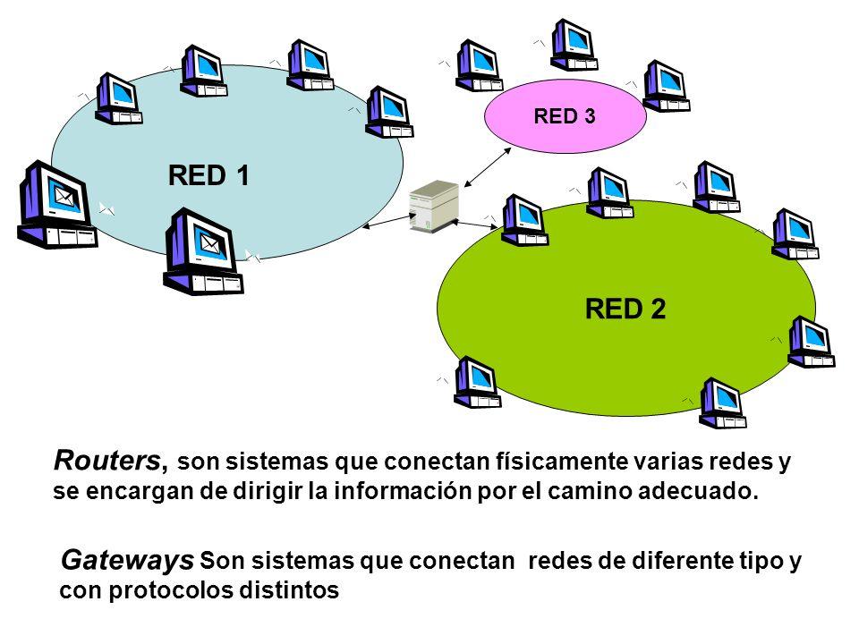 Routers, son sistemas que conectan físicamente varias redes y se encargan de dirigir la información por el camino adecuado. Gateways Son sistemas que