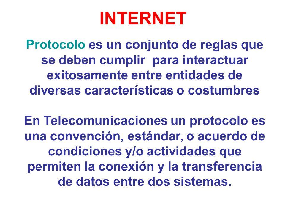 INTERNET Protocolo es un conjunto de reglas que se deben cumplir para interactuar exitosamente entre entidades de diversas características o costumbre