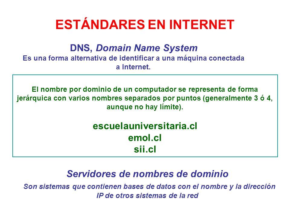El nombre por dominio de un computador se representa de forma jerárquica con varios nombres separados por puntos (generalmente 3 ó 4, aunque no hay lí