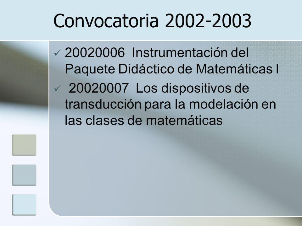 Convocatoria 2004-2005 2004 Uso de las gráficas a través de actividades de modelación matemática en el NMS del IPN 2004 Investigación y docencia del NMS-IPN 2004 Desarrollo e implementación de un instrumento que permita medir los progresos de la evaluación formativa de la asignatura de Probabilidad y Estadística en el Nivel Medio Superior de acuerdo con el Nuevo Modelo Educativo Seguimiento del curso de Geometría Analítica: Una comunidad virtual para el estudio de la Geometría
