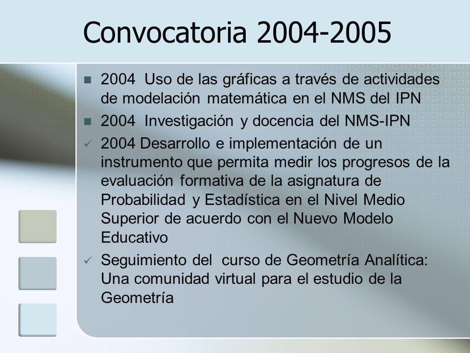 Convocatoria 2004-2005 2004 Uso de las gráficas a través de actividades de modelación matemática en el NMS del IPN 2004 Investigación y docencia del N