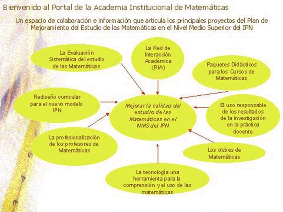 Referencias Bibliográficas AIM-NMS-IPN (1995) Diagnóstico de la Práctica Docente.