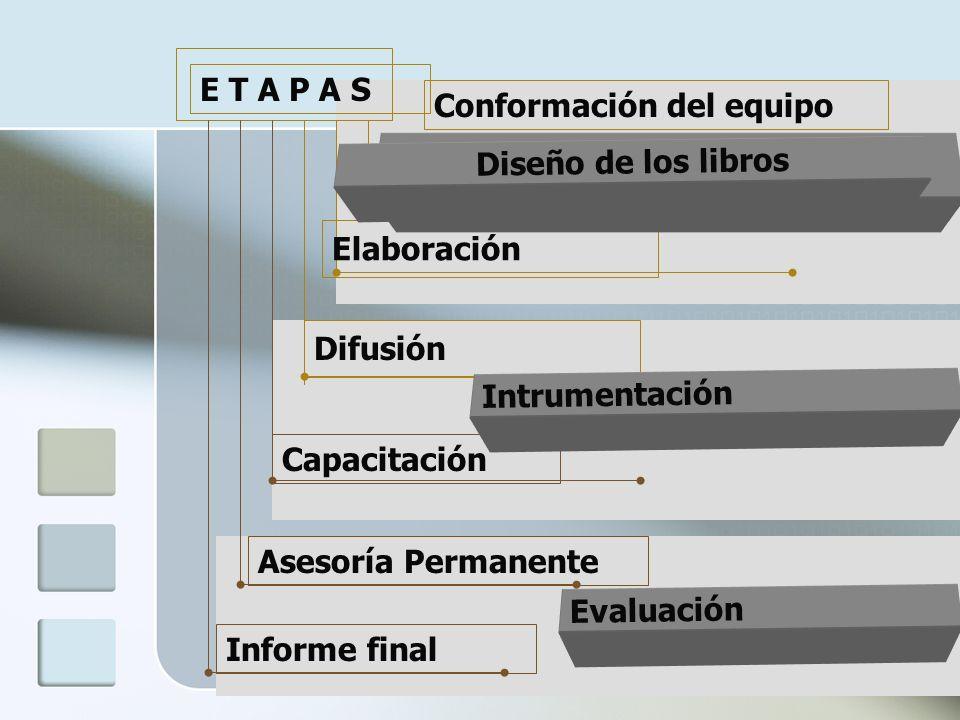 IPN AIMDTEDEMS IMIE Paquete Didáctico Evaluador externo Conformación del equipo Marco institucional Estándares nacionales Estándares internacionales Marco para la caracterización de las actividades de aprendizaje III Etapa: Diseño