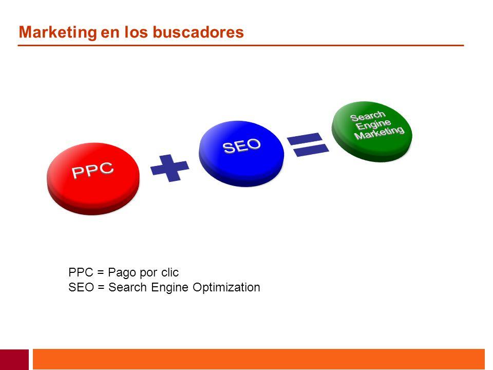 Marketing en los buscadores PPC = Pago por clic SEO = Search Engine Optimization