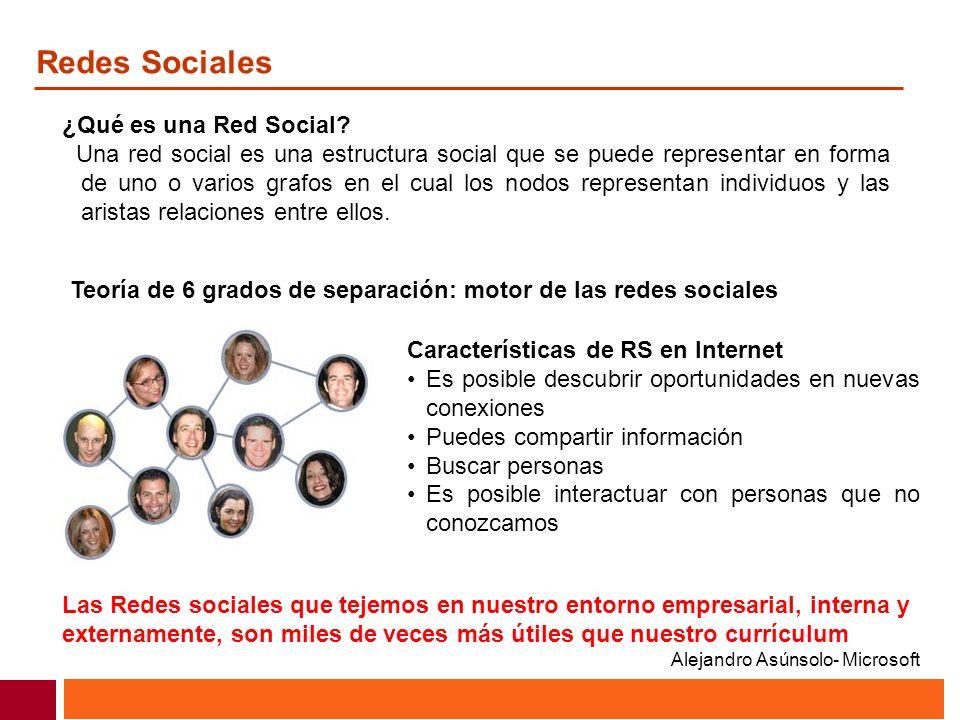 Redes Sociales ¿Qué es una Red Social? Una red social es una estructura social que se puede representar en forma de uno o varios grafos en el cual los