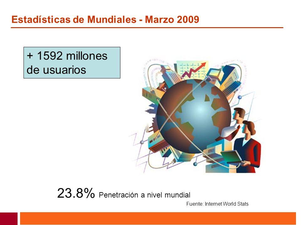 Estadísticas de Mundiales - Marzo 2009 + 1592 millones de usuarios 23.8% Penetración a nivel mundial Fuente: Internet World Stats