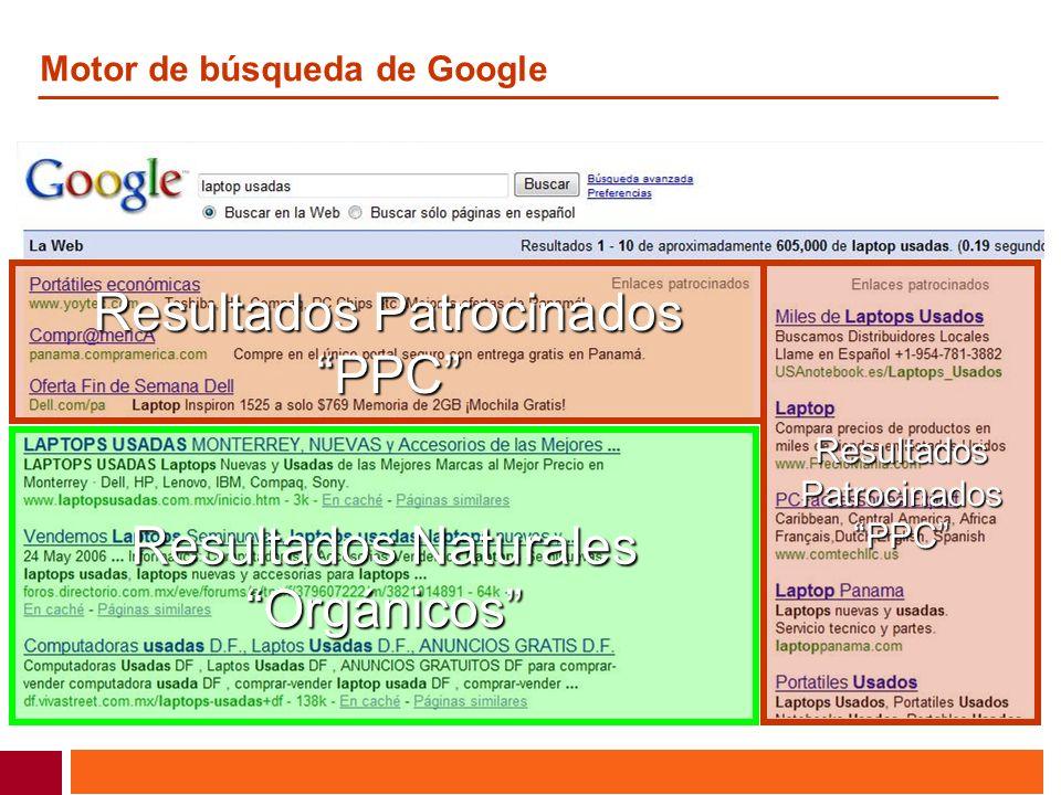 Motor de búsqueda de Google Resultados Patrocinados PPC ResultadosPatrocinadosPPC Resultados Naturales Orgánicos
