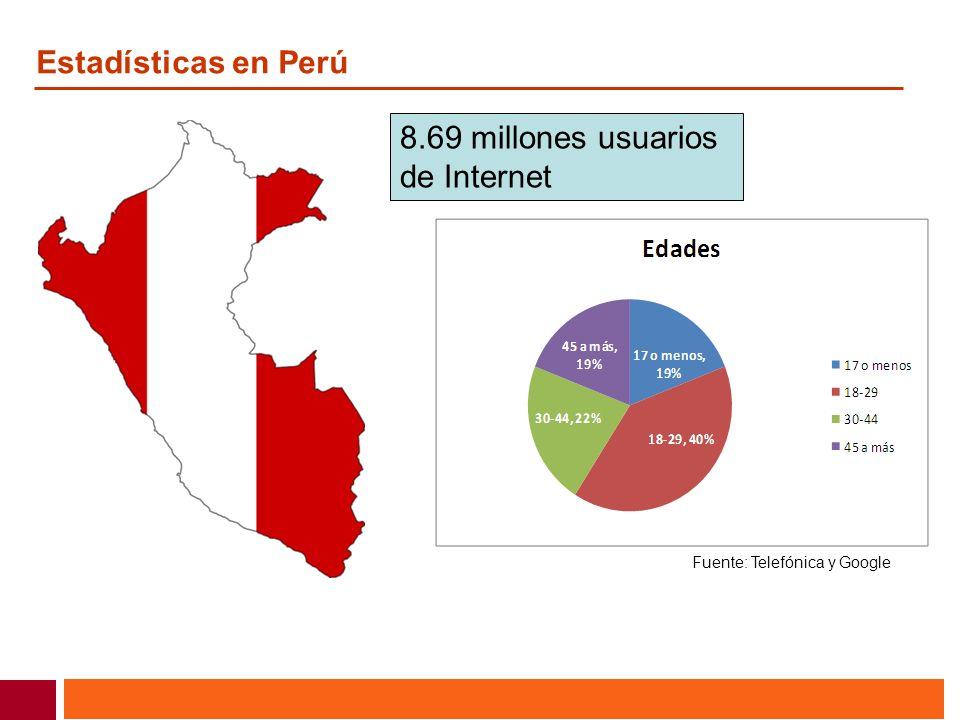 Estadísticas en Perú 8.69 millones usuarios de Internet Fuente: Telefónica y Google
