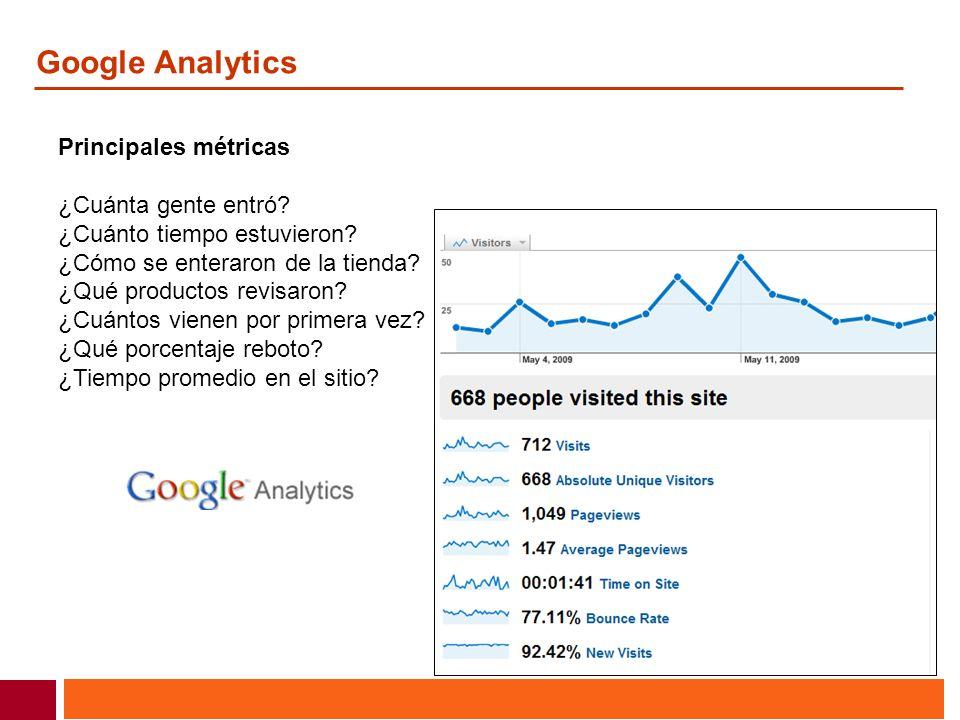 Google Analytics Principales métricas ¿Cuánta gente entró? ¿Cuánto tiempo estuvieron? ¿Cómo se enteraron de la tienda? ¿Qué productos revisaron? ¿Cuán