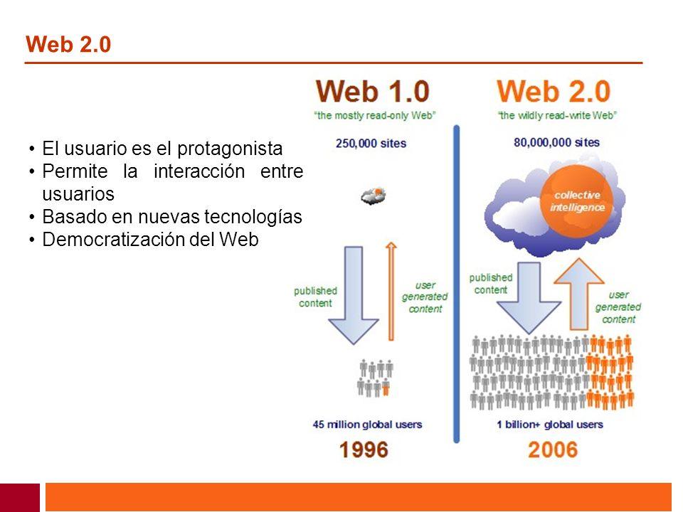 Web 2.0 El usuario es el protagonista Permite la interacción entre usuarios Basado en nuevas tecnologías Democratización del Web