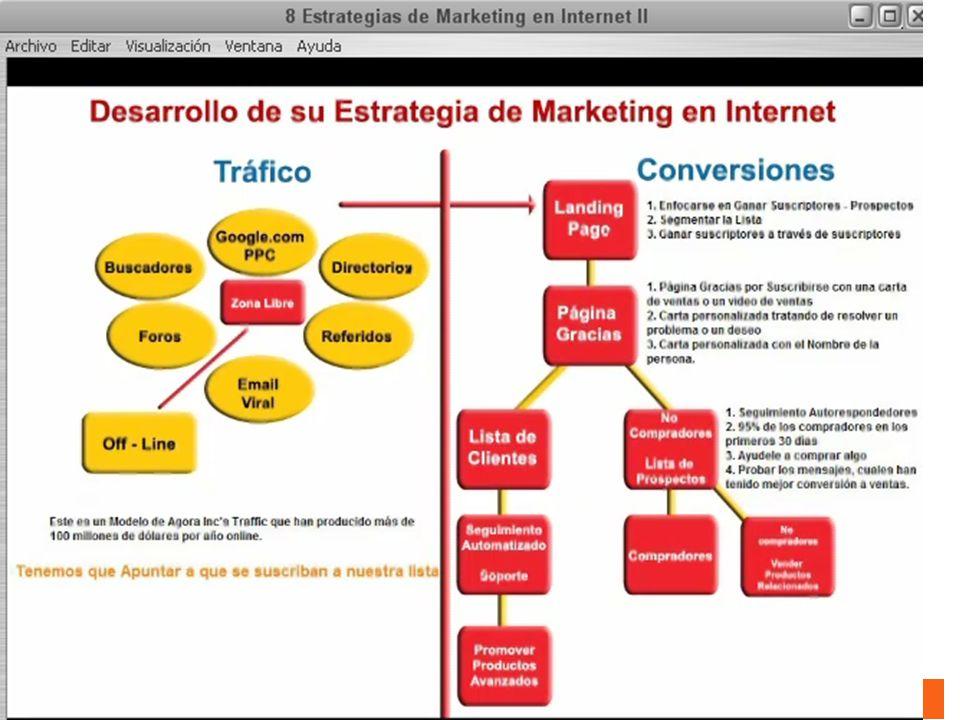 Modelo de Negocio Web 2.0