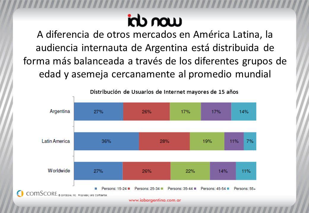A diferencia de otros mercados en América Latina, la audiencia internauta de Argentina está distribuida de forma más balanceada a través de los diferentes grupos de edad y asemeja cercanamente al promedio mundial © comScore, Inc.