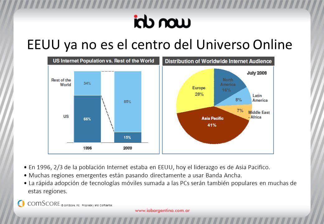 Continuo crecimiento de la Audiencia en America Latina Bajo crecimiento en Norte América.