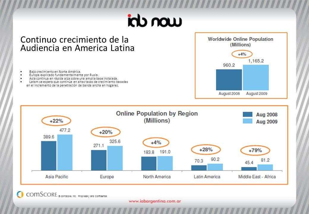 El promedio de los usuarios argentinos pasa 26,3 horas por mes conectado a Internet.