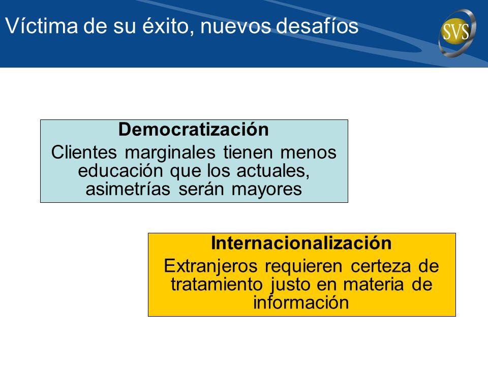 Víctima de su éxito, nuevos desafíos Democratización Clientes marginales tienen menos educación que los actuales, asimetrías serán mayores Internacionalización Extranjeros requieren certeza de tratamiento justo en materia de información
