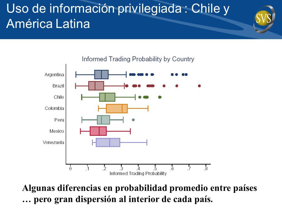Algunas diferencias en probabilidad promedio entre países … pero gran dispersión al interior de cada país.