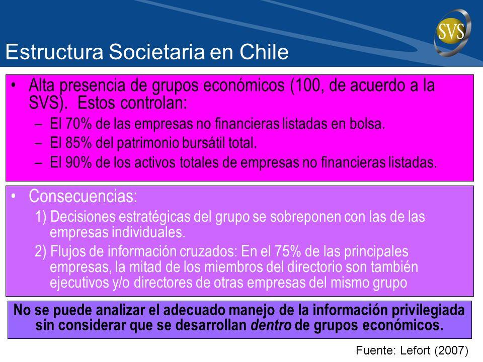 Alta presencia de grupos económicos (100, de acuerdo a la SVS).