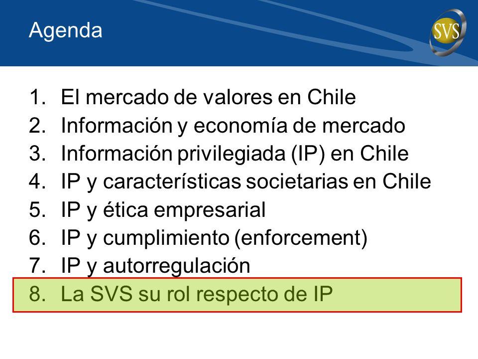 Agenda 1.El mercado de valores en Chile 2.Información y economía de mercado 3.Información privilegiada (IP) en Chile 4.IP y características societarias en Chile 5.IP y ética empresarial 6.IP y cumplimiento (enforcement) 7.IP y autorregulación 8.La SVS su rol respecto de IP