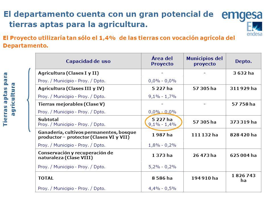Tierras aptas para agricultura El Proyecto utilizaría tan sólo el 1,4% de las tierras con vocación agrícola del Departamento. Capacidad de uso Área de