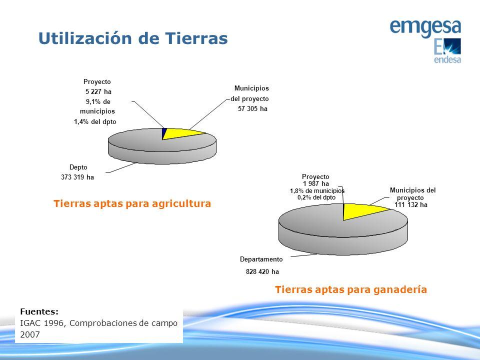 Tierras aptas para agricultura … se inundan unas de las mejores tierras … Fuentes: IGAC 1996, Comprobaciones de campo 2007 Proyecto 5 227 ha 9,1% de m