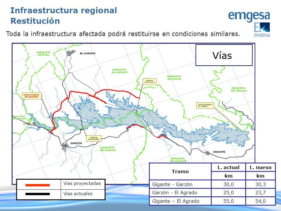 Toda la infraestructura afectada podrá restituirse en condiciones similares. Tramo L. actualL. nueva km Gigante - Garzón30,030,3 Garzón - El Agrado25,