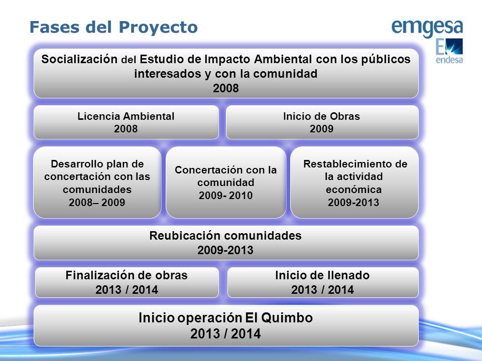 Socialización del Estudio de Impacto Ambiental con los públicos interesados y con la comunidad 2008 Licencia Ambiental 2008 Inicio de Obras 2009 Desar