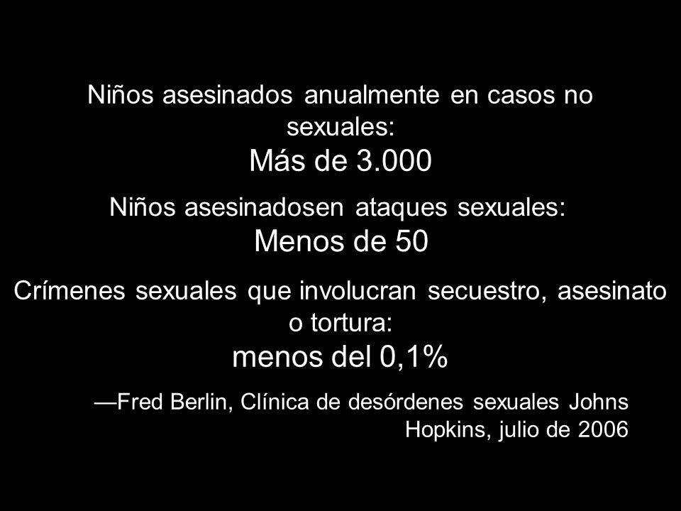 Crímenes sexuales que involucran secuestro, asesinato o tortura: menos del 0,1% Niños asesinadosen ataques sexuales: Menos de 50 Fred Berlin, Clínica