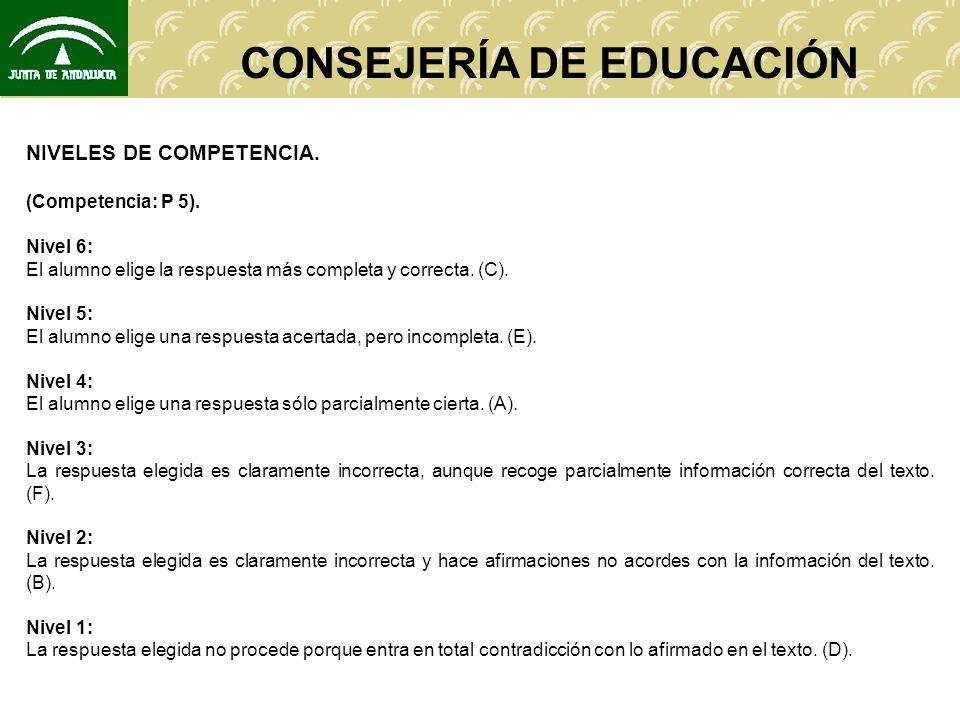 CONSEJERÍA DE EDUCACIÓN NIVELES DE COMPETENCIA. (Competencia: P 5). Nivel 6: El alumno elige la respuesta más completa y correcta. (C). Nivel 5: El al