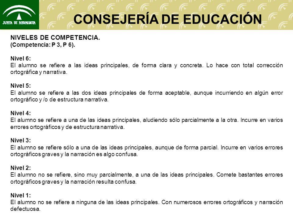 CONSEJERÍA DE EDUCACIÓN NIVELES DE COMPETENCIA. (Competencia: P 3, P 6). Nivel 6: El alumno se refiere a las ideas principales, de forma clara y concr