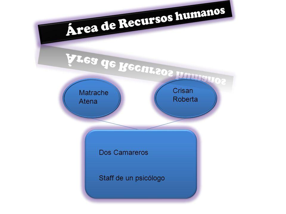 Matrache Atena Crisan Roberta Dos Camareros Staff de un psicólogo