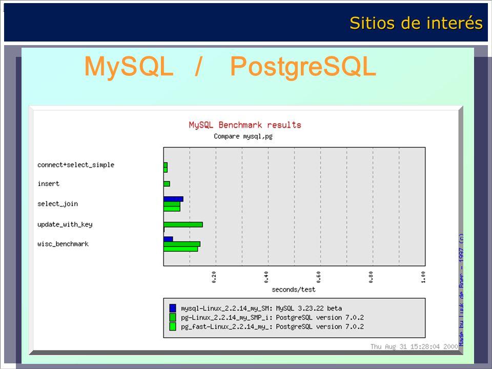 MySQL/PostgreSQL