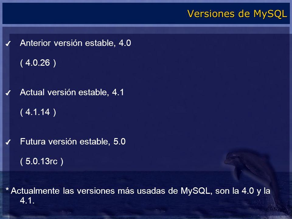 Anterior versión estable, 4.0 ( 4.0.26 ) Actual versión estable, 4.1 ( 4.1.14 ) Futura versión estable, 5.0 ( 5.0.13rc ) * Actualmente las versiones m