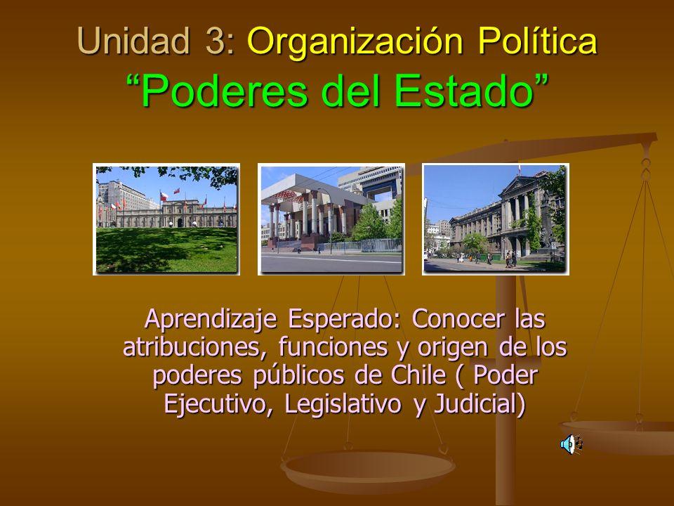 Unidad 3: Organización Política Poderes del Estado Aprendizaje Esperado: Conocer las atribuciones, funciones y origen de los poderes públicos de Chile ( Poder Ejecutivo, Legislativo y Judicial)