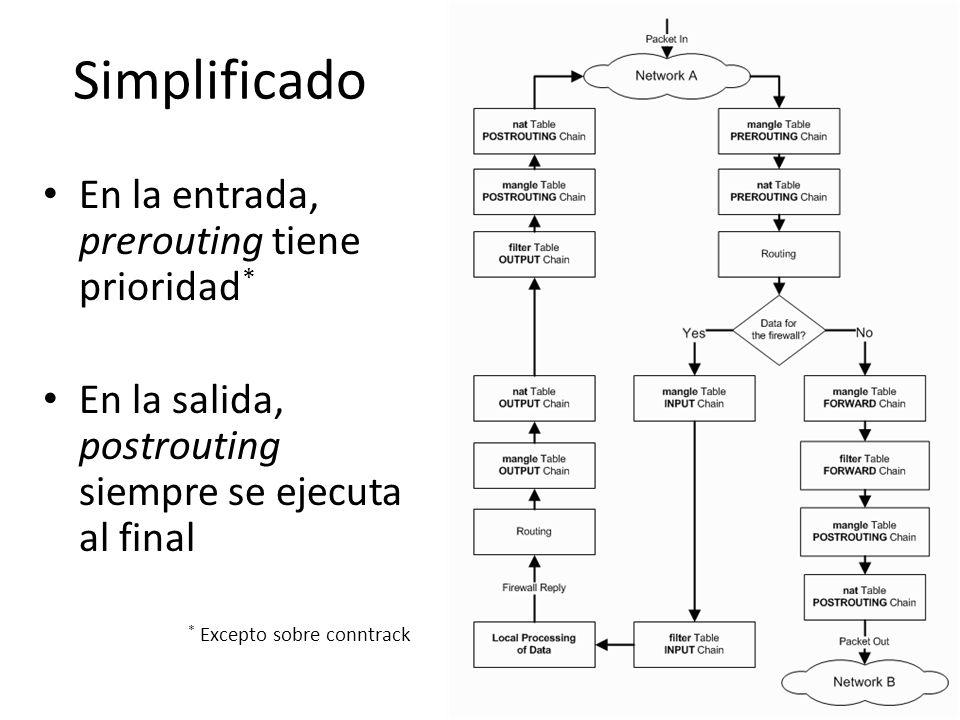 Simplificado En la entrada, prerouting tiene prioridad * En la salida, postrouting siempre se ejecuta al final * Excepto sobre conntrack