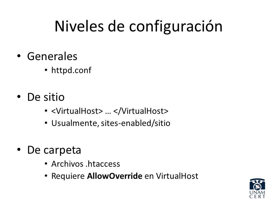Niveles de configuración Generales httpd.conf De sitio … Usualmente, sites-enabled/sitio De carpeta Archivos.htaccess Requiere AllowOverride en Virtua