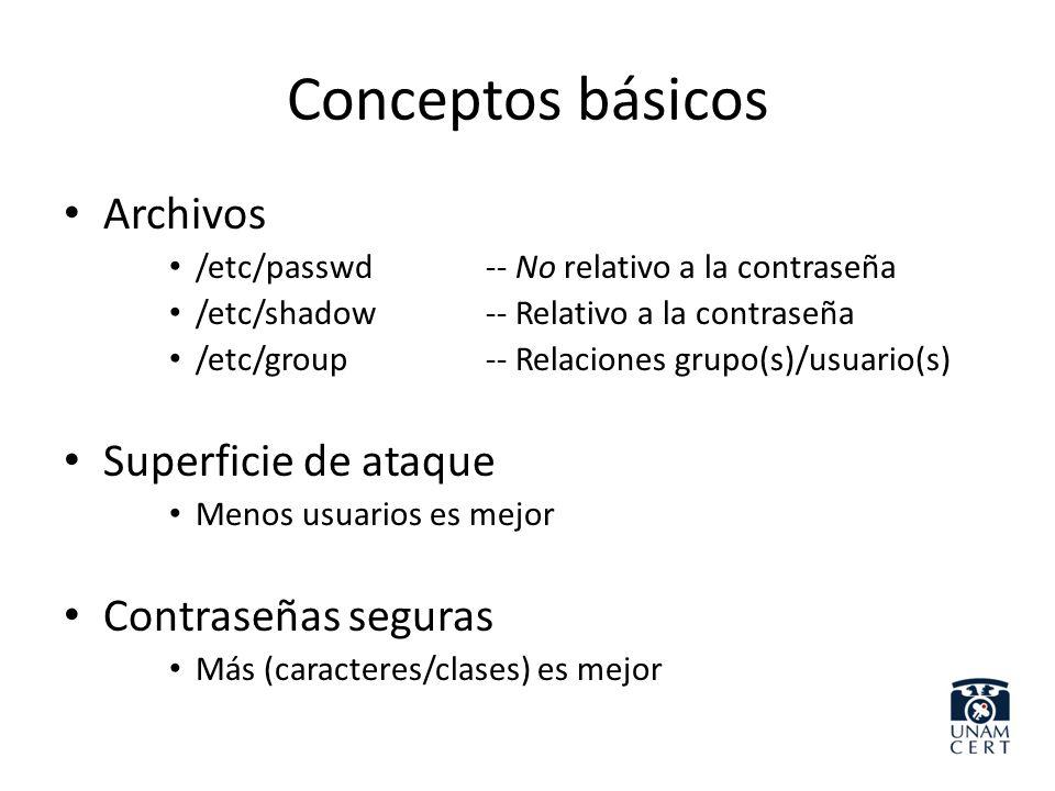 Conceptos básicos Archivos /etc/passwd-- No relativo a la contraseña /etc/shadow-- Relativo a la contraseña /etc/group-- Relaciones grupo(s)/usuario(s