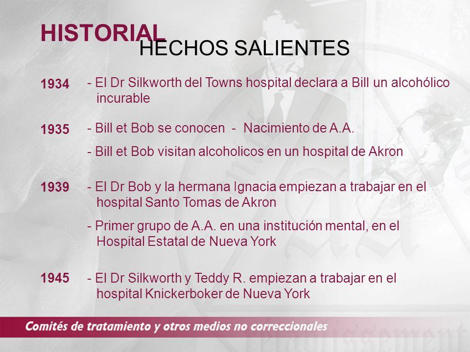 HISTORIAL HECHOS SALIENTES - El Dr Silkworth del Towns hospital declara a Bill un alcohólico incurable - Bill et Bob se conocen - Nacimiento de A.A. -