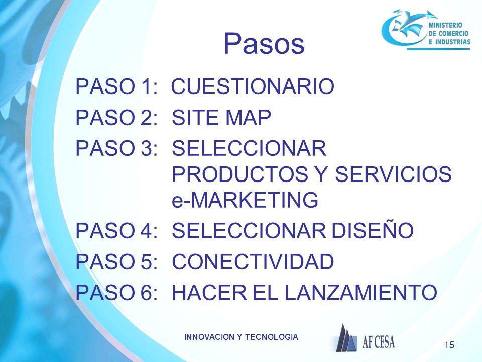 INNOVACION Y TECNOLOGIA 15 Pasos PASO 1: CUESTIONARIO PASO 2:SITE MAP PASO 3: SELECCIONAR PRODUCTOS Y SERVICIOS e-MARKETING PASO 4:SELECCIONAR DISEÑO