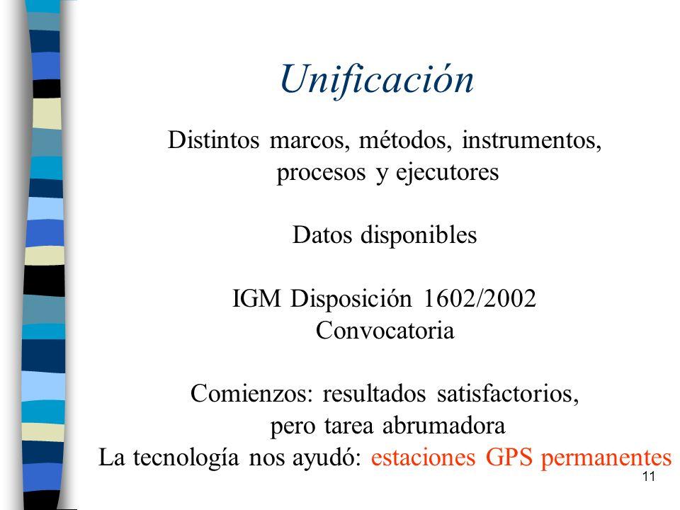 11 Unificación Distintos marcos, métodos, instrumentos, procesos y ejecutores Datos disponibles IGM Disposición 1602/2002 Convocatoria Comienzos: resu