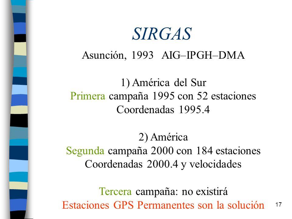 17 SIRGAS Asunción, 1993 AIG–IPGH–DMA 1) América del Sur Primera campaña 1995 con 52 estaciones Coordenadas 1995.4 2) América Segunda campaña 2000 con