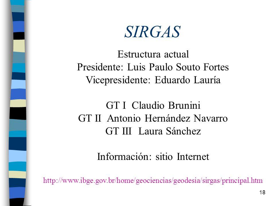18 SIRGAS Estructura actual Presidente: Luis Paulo Souto Fortes Vicepresidente: Eduardo Lauría GT I Claudio Brunini GT II Antonio Hernández Navarro GT
