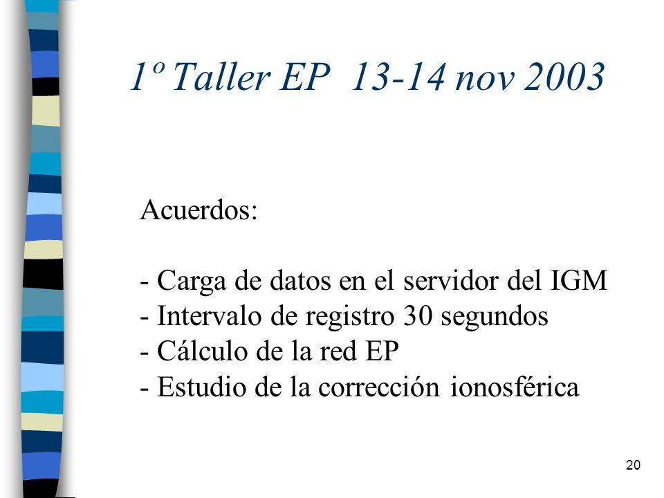 20 1º Taller EP 13-14 nov 2003 Acuerdos: - Carga de datos en el servidor del IGM - Intervalo de registro 30 segundos - Cálculo de la red EP - Estudio