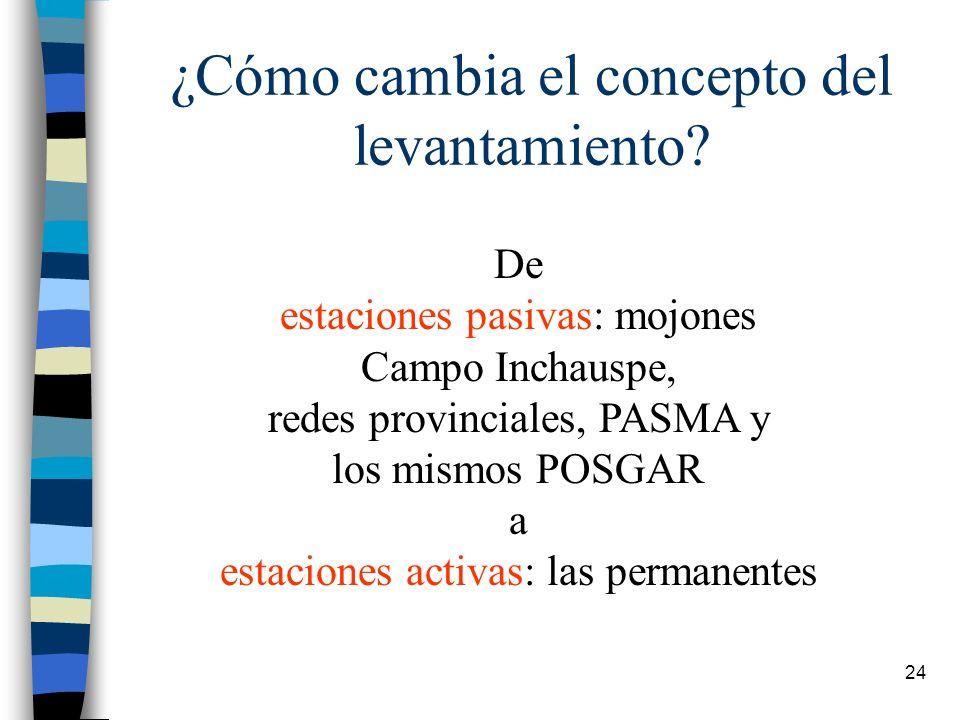 24 ¿Cómo cambia el concepto del levantamiento? De estaciones pasivas: mojones Campo Inchauspe, redes provinciales, PASMA y los mismos POSGAR a estacio