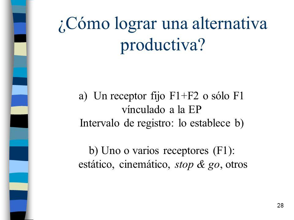 28 ¿Cómo lograr una alternativa productiva? a)Un receptor fijo F1+F2 o sólo F1 vínculado a la EP Intervalo de registro: lo establece b) b) Uno o vario