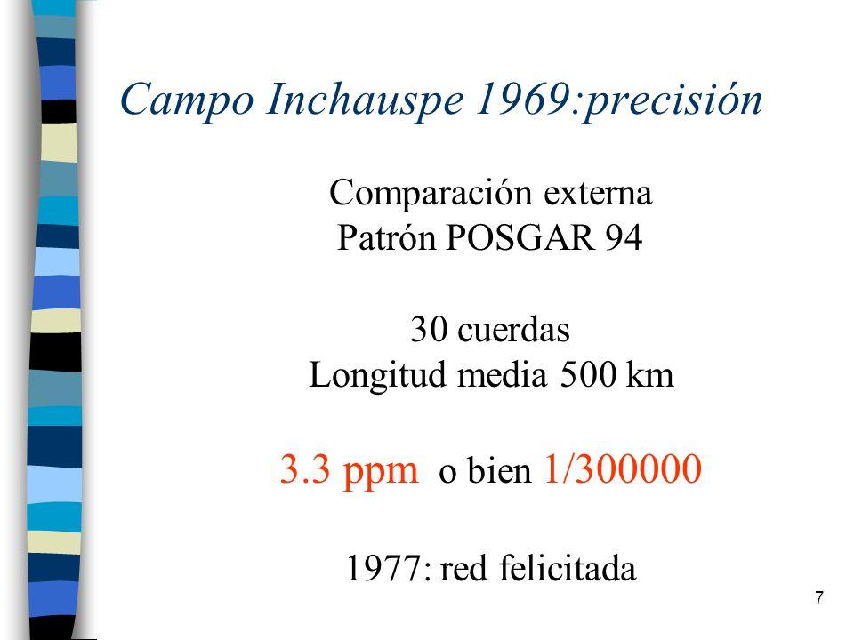 7 Campo Inchauspe 1969:precisión Comparación externa Patrón POSGAR 94 30 cuerdas Longitud media 500 km 3.3 ppm o bien 1/300000 1977: red felicitada