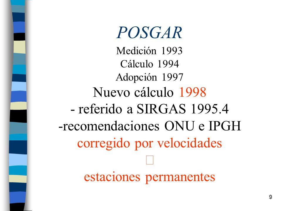 9 POSGAR Medición 1993 Cálculo 1994 Adopción 1997 Nuevo cálculo 1998 - referido a SIRGAS 1995.4 -recomendaciones ONU e IPGH corregido por velocidades