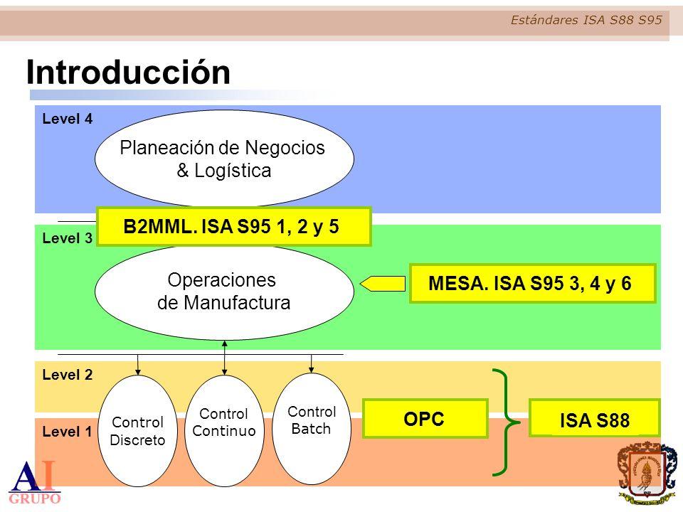 Estándares ISA S88 S95 Level 4 Level 1 Level 2 Level 3 Planeación de Negocios & Logística Operaciones de Manufactura Control Discreto Control Batch Co